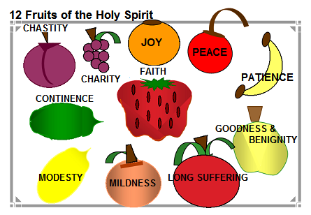 fruits of the holy spirit all fruits