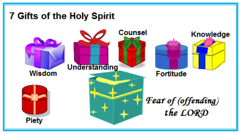 7 gifts of the holy spirit� fear of the lord 171 living in